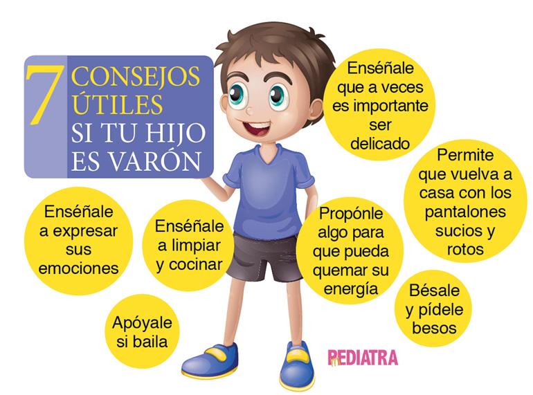 Resultado de imagen para 7 consejos súper útiles si tienes un hijo varón