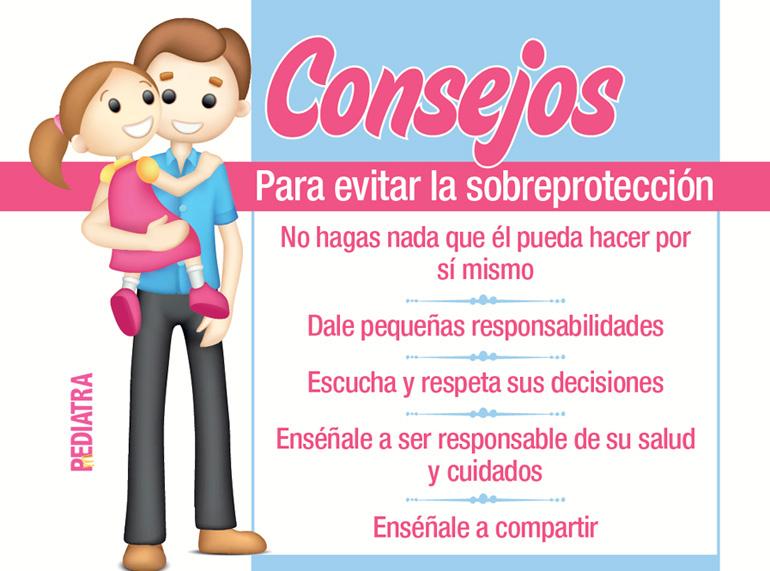 Resultado de imagen para sobreproteccion de los hijos